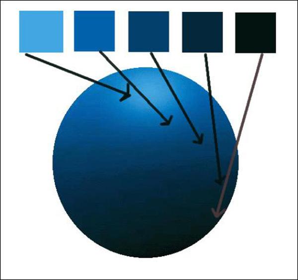 blue-ball