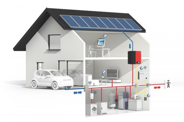 Inverter-SMA-Smart-Home